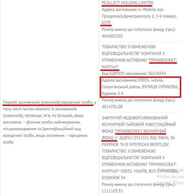 Учредители ФК Кредит-Капитал