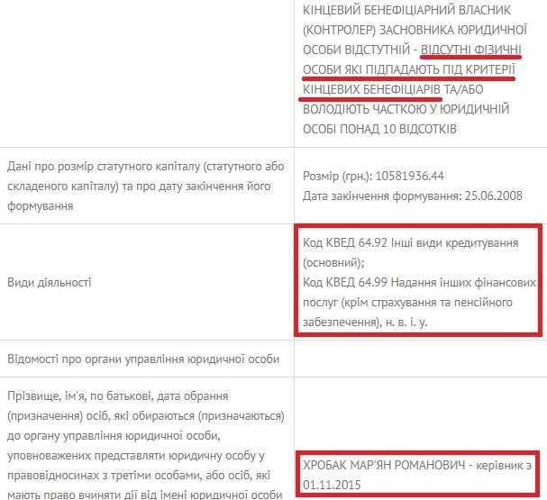 "Директор ООО ""ФК""Кредит-Капитал"""