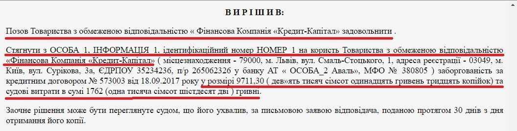 Заемщик СОС Кредит проиграл суд