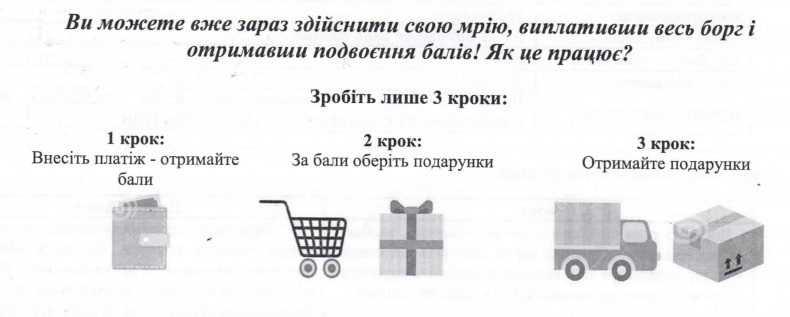 Подарки Кредит Капитал