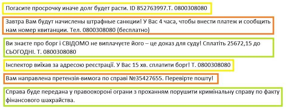 СМС Кредит Капитал