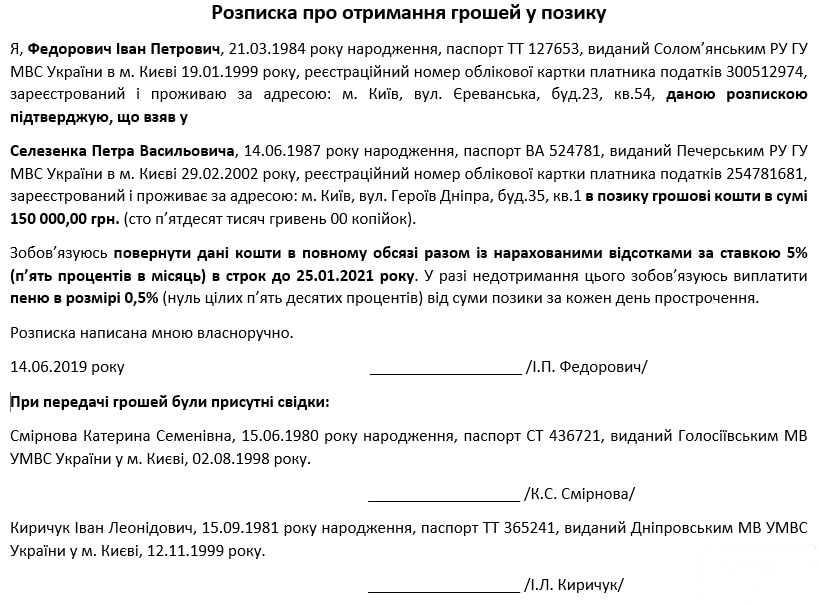 Образец расписки о частном займе в Украине