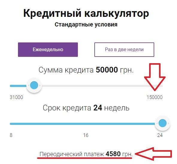 Кредит Бізнес Позика