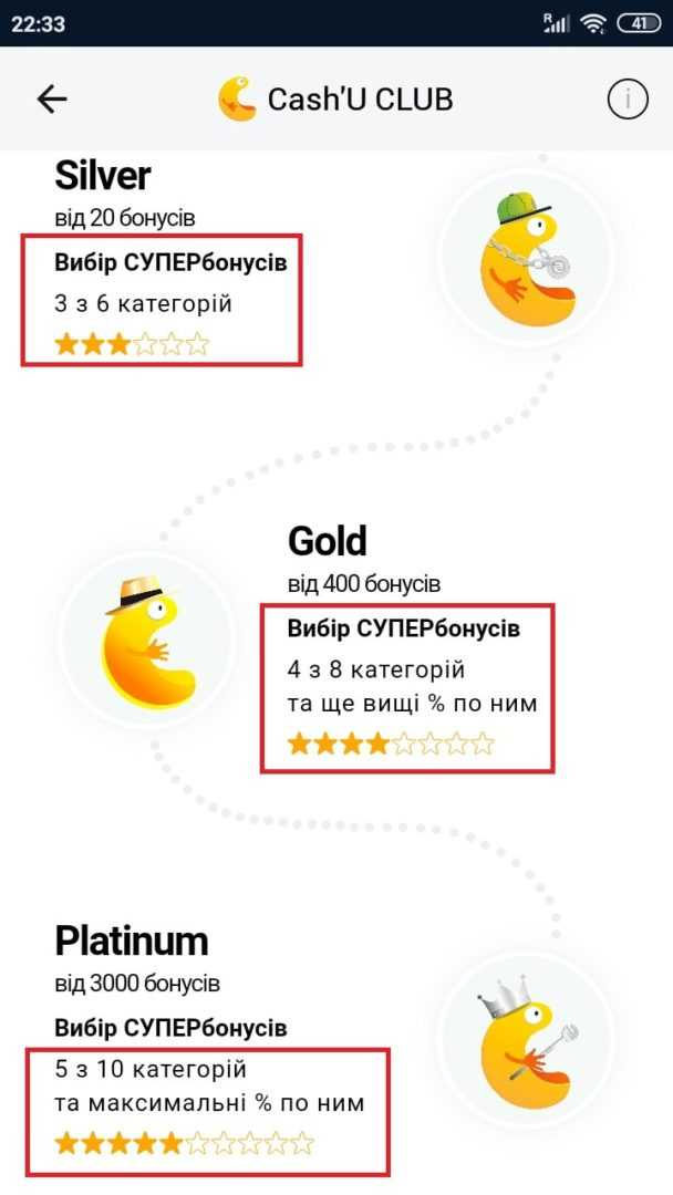 Кэшбек на карту от Альфа Банка