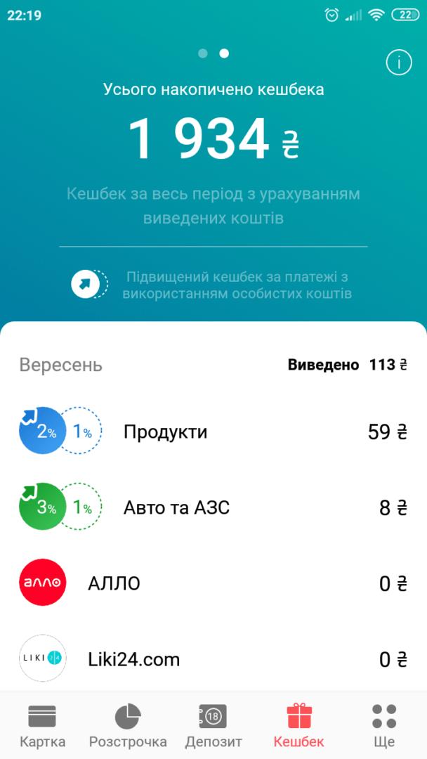 Категорії кешбек Монобанка