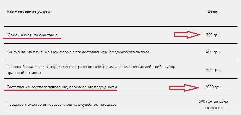Стоимость услуг антиколлектора