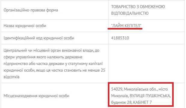 """ООО """"Лайм Кэпител"""" регистрация"""