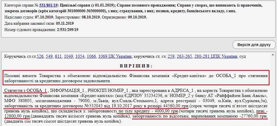 Кредит Капітал суд