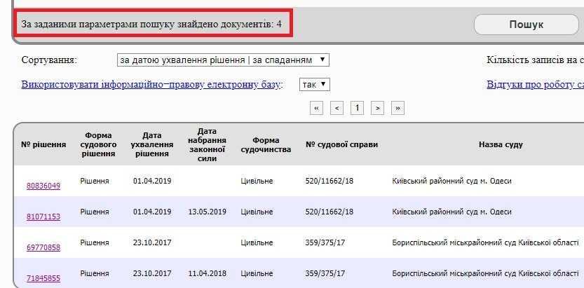 Суд Майкредит