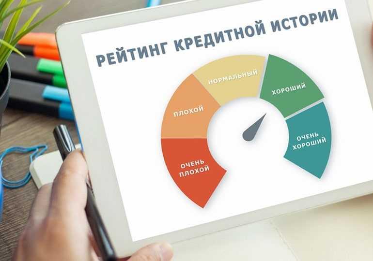 Як покращити кредитну історію в Україні?