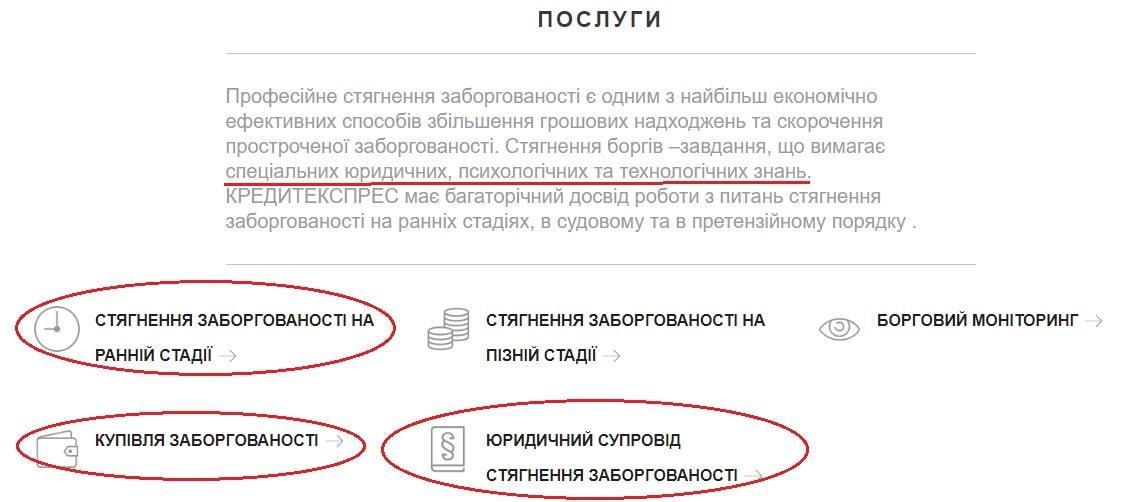 Услуги Кредитекспрес