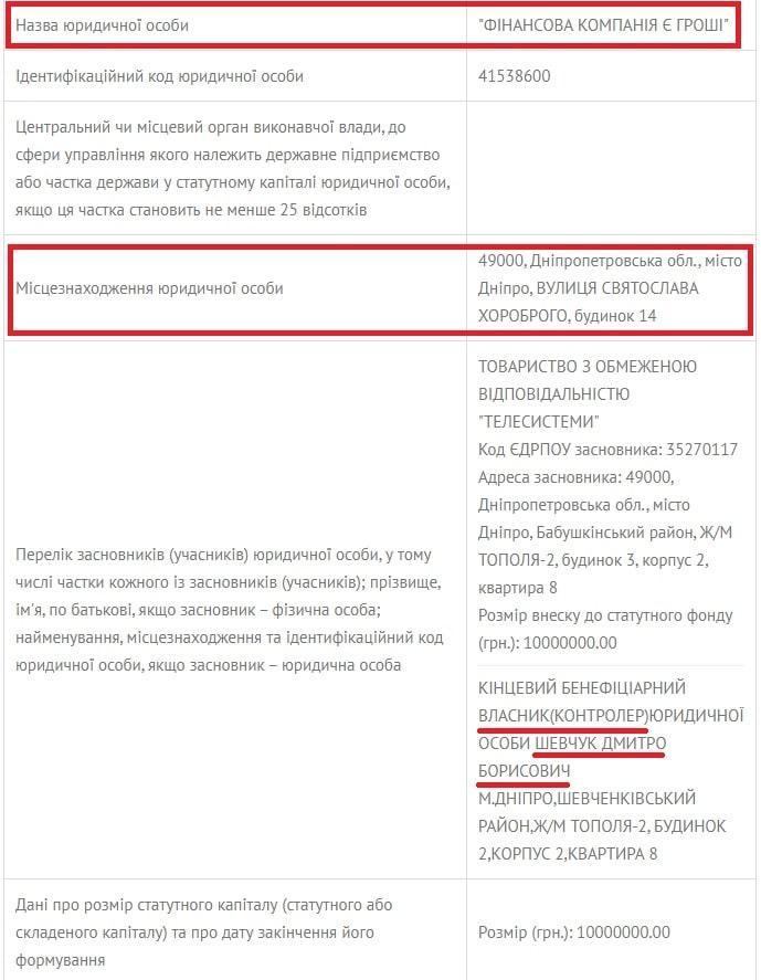 ТОВ ФК Є Гроші колектори