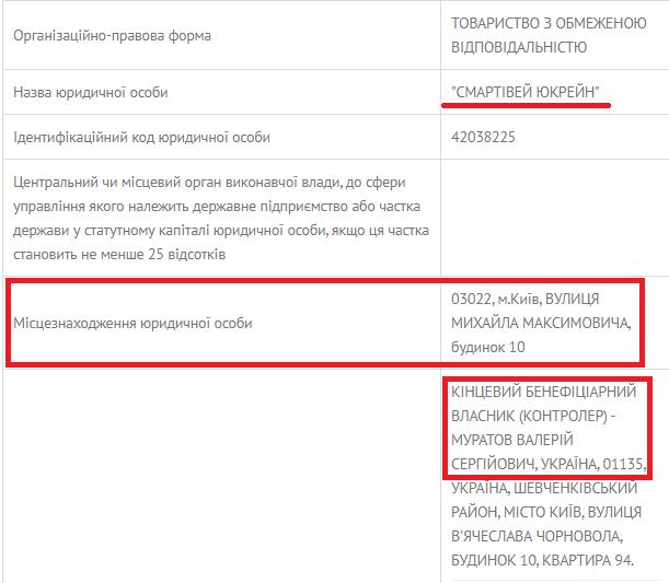 Адрес Смартивей
