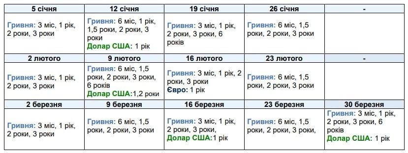 Календарь аукционов ОВДП