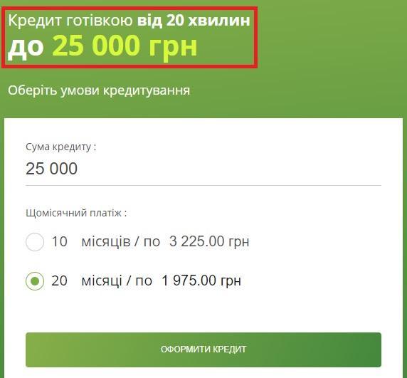 Онлайн кредит в ПриватБанке