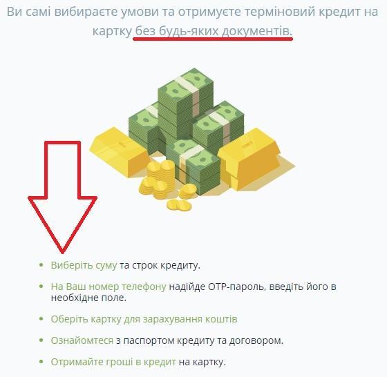 Как получить кредит в ПриватБанке онлайн